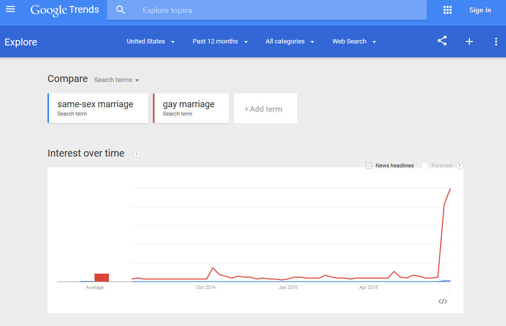 trends-gayvsssmarriage